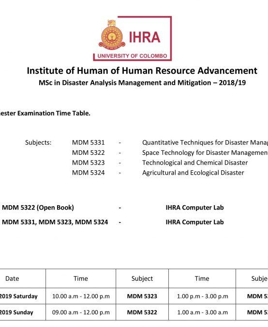 IHRA | University of Colombo